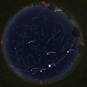Simulació del cel del 15 de juny a les 23:30