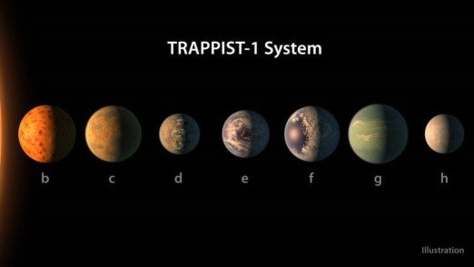 Nou sistema solar TRAPPIST-1. Font: elpais.com